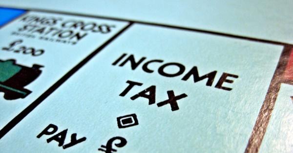 所得税と住民税-不動産売買にかかる税金
